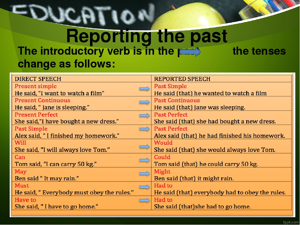 english reportss Improve your listening skills with news report - our english language teaching series that uses authentic audio news stories from the bbc.