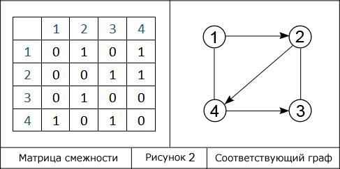 Лекция Графы дискретная математика