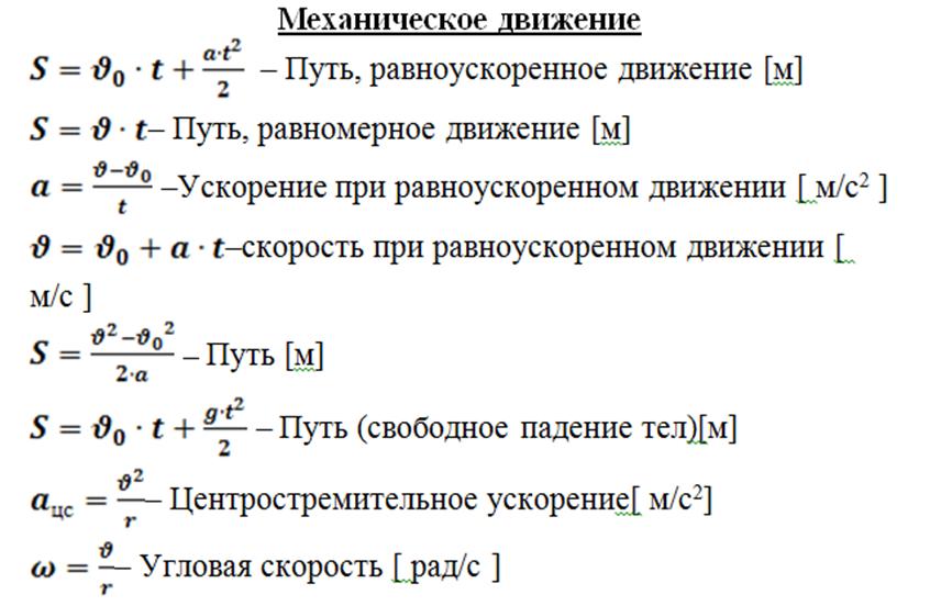 физика 9 класс перышкин pdf скачать