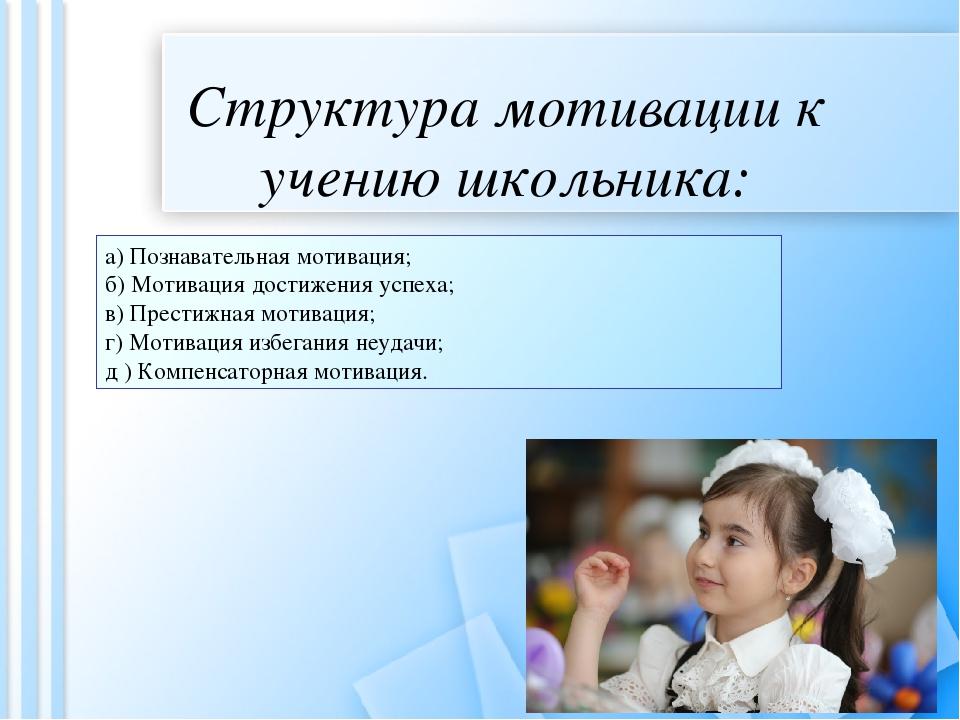 Методика диагностики структуры учебной мотивации
