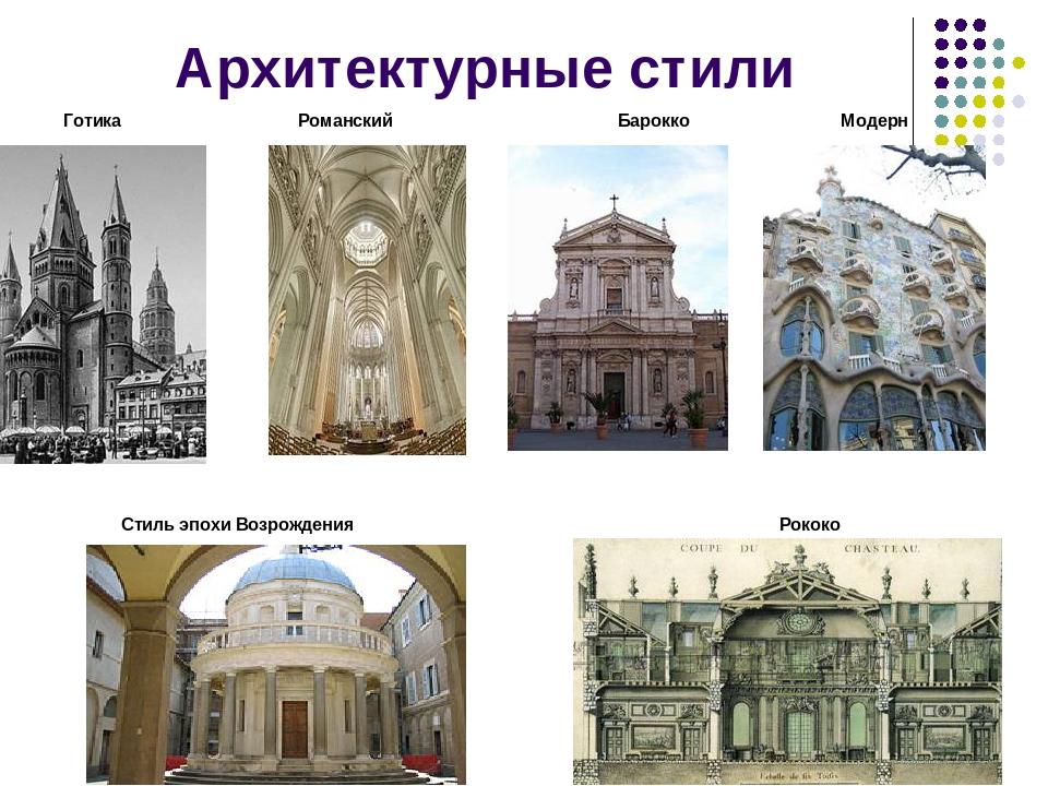 большой архитектурные стили и их особенности таблица с картинками всевозможные маги эзотерики