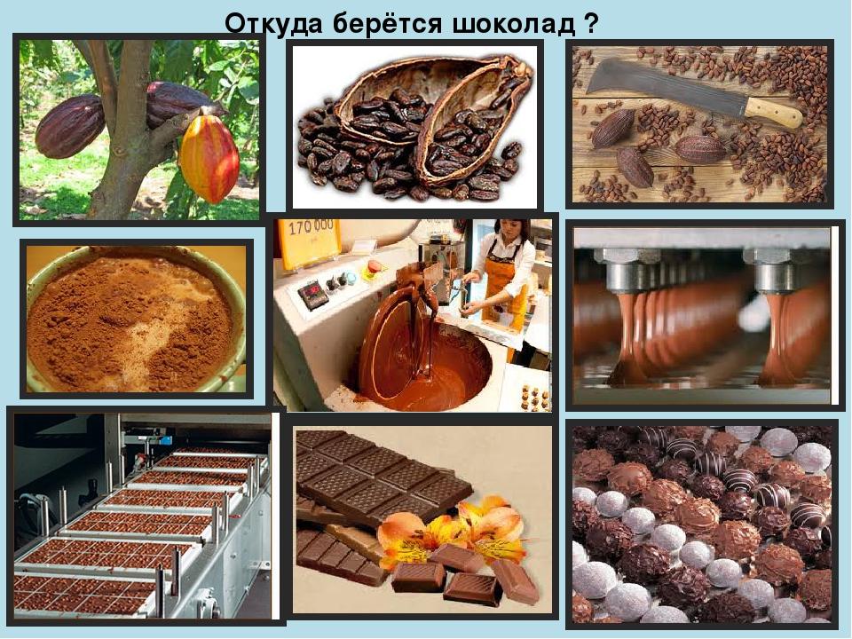 лучшая мире картинки из чего сделан шоколад использовать или