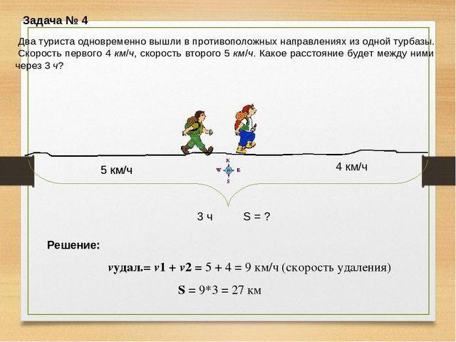 Технологическая карта урока математики по фгос 5 класс задачи на движение