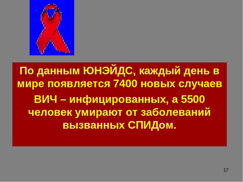 * По данным ЮНЭЙДС, каждый день в мире появляется 7400 новых случаев ВИЧ – ин...