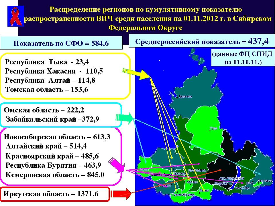 * Распределение регионов по кумулятивному показателю распространенности ВИЧ с...