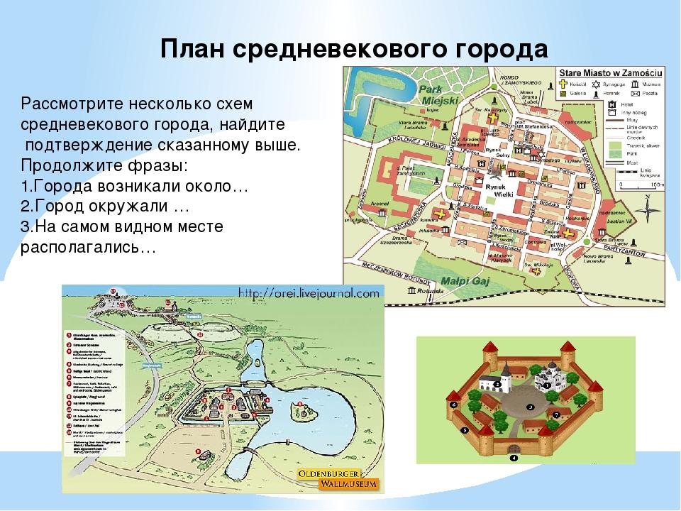 протяжении рассмотрите рисунок схему средневекового города составьте его описание по иллюстрации санаториях пятигорска