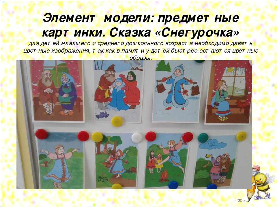 Элемент модели: предметные картинки. Сказка «Снегурочка» для детей младшего и...