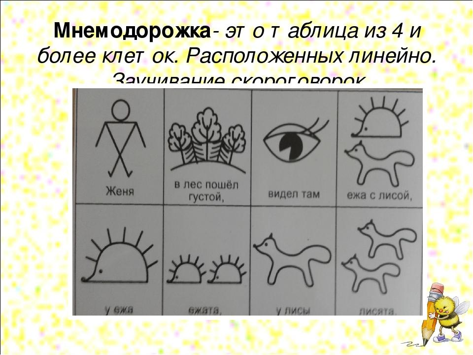 Мнемодорожка- это таблица из 4 и более клеток. Расположенных линейно. Заучива...