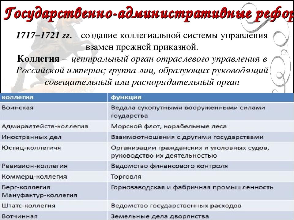 Государственно-административные реформы 1717–1721 гг. - создание коллегиальн...