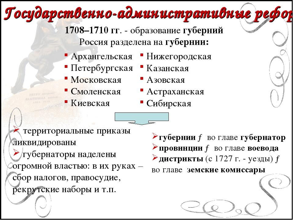Государственно-административные реформы 1708–1710 гг. - образование губерний...