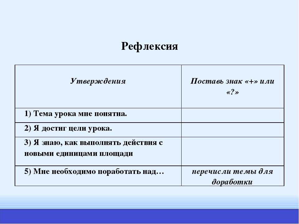 Рефлексия  Утверждения Поставь знак «+» или «?»  1) Тема урока мне понятн...