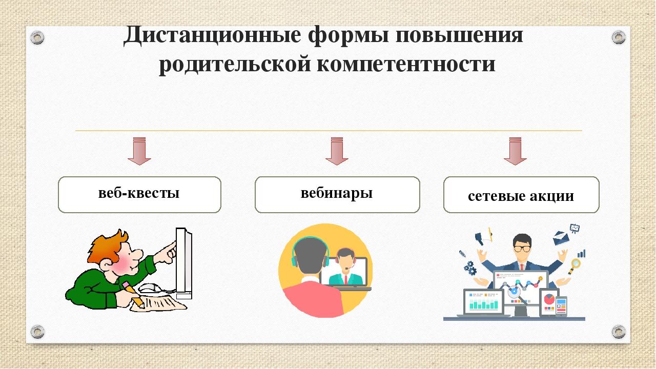 Удаленная форма работы фрилансер киев работа
