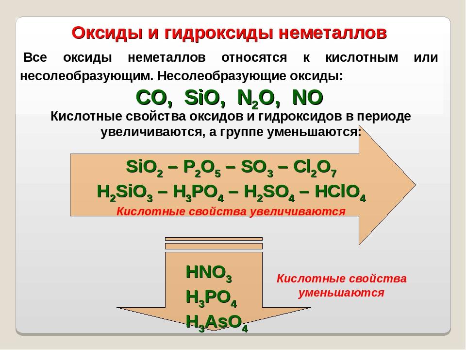 Как гидроксид сделать в оксид 58