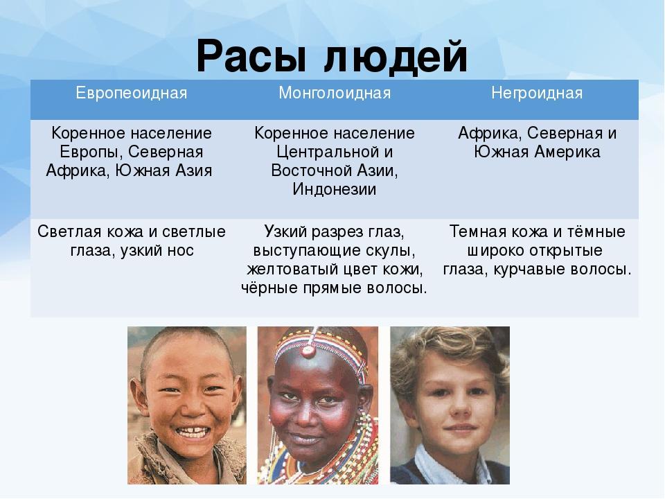 часто расы и национальности в картинках матери
