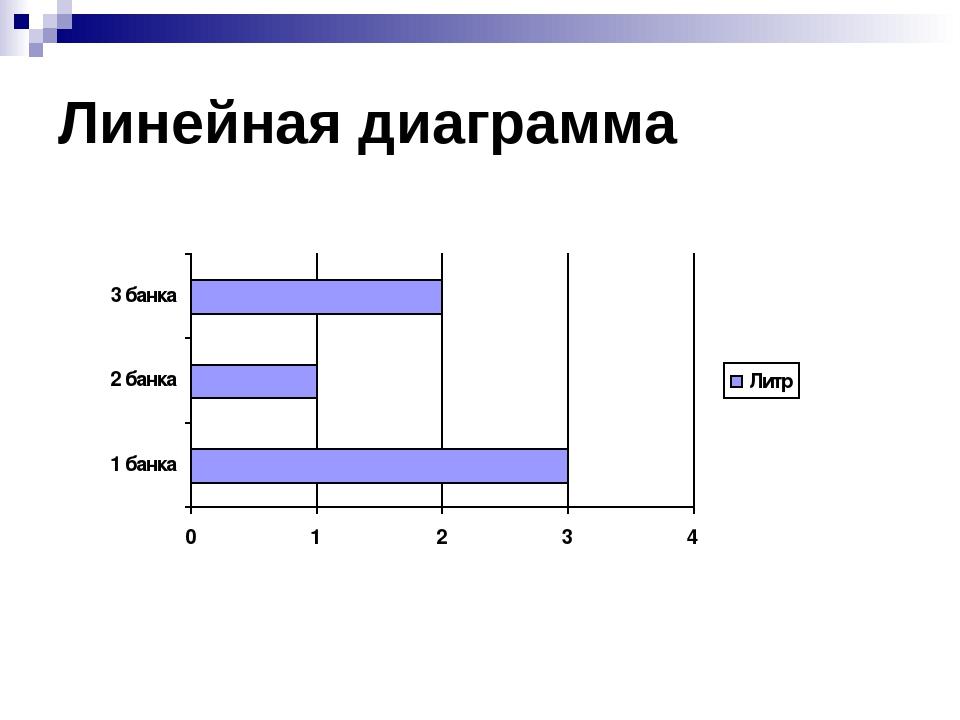 линейные диаграммы в картинках кирпичного