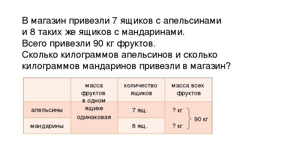 Методика решения задач на пропорциональное деление решение задач нормального распределения