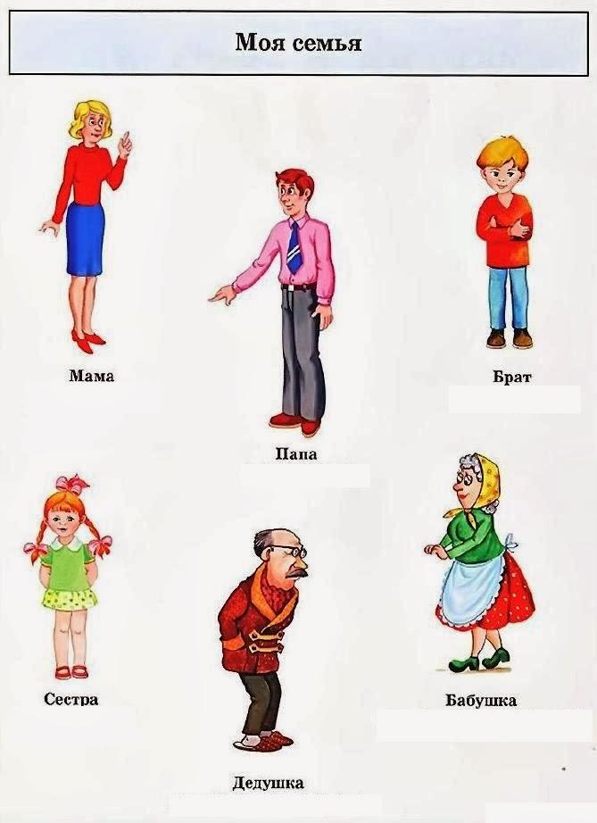 Карточки с картинками семья для английского на русский