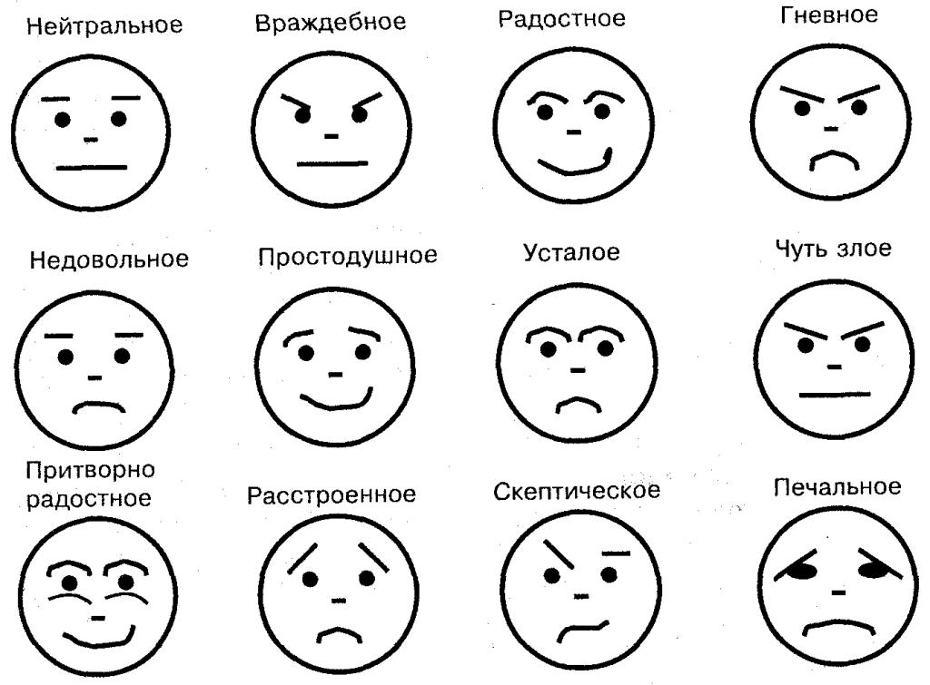знаком эмоции со