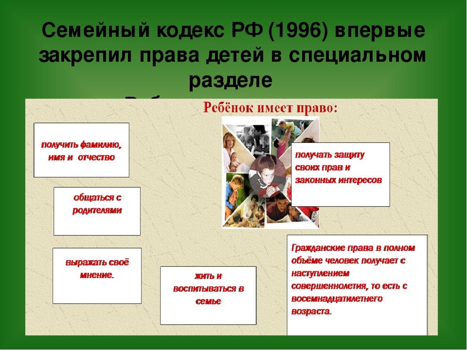 Семейный кодекс РФ (1996) впервые закрепил права детей в специальном разделе...