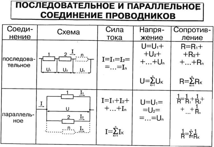 Последовательного проводников изучение соединения и решебник параллельного