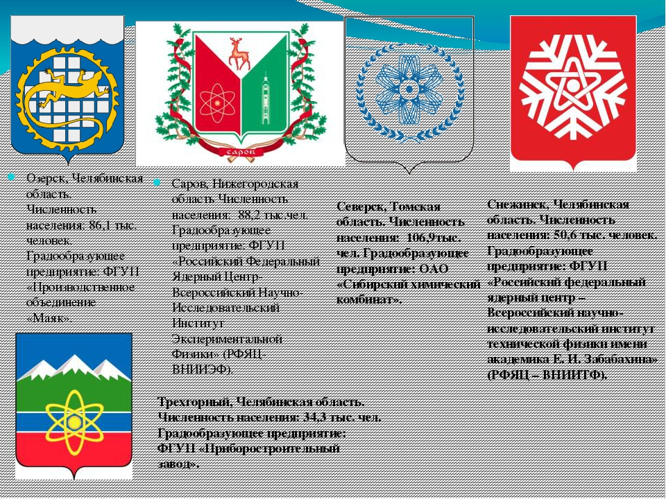 Саров, Нижегородская область Численность населения: 88,2 тыс.чел. Градообраз...