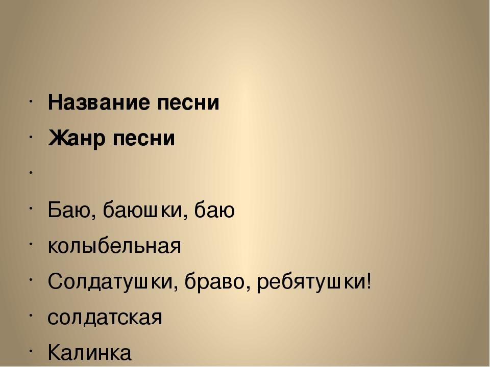 Название песни Жанр песни  Баю, баюшки, баю колыбельная Солдатушки, браво,...