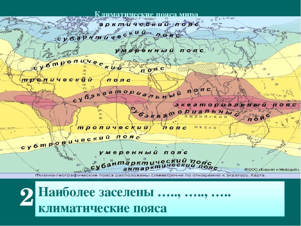 Климатические пояса мира Наиболее заселены ….., ….., ….. климатические пояса 2