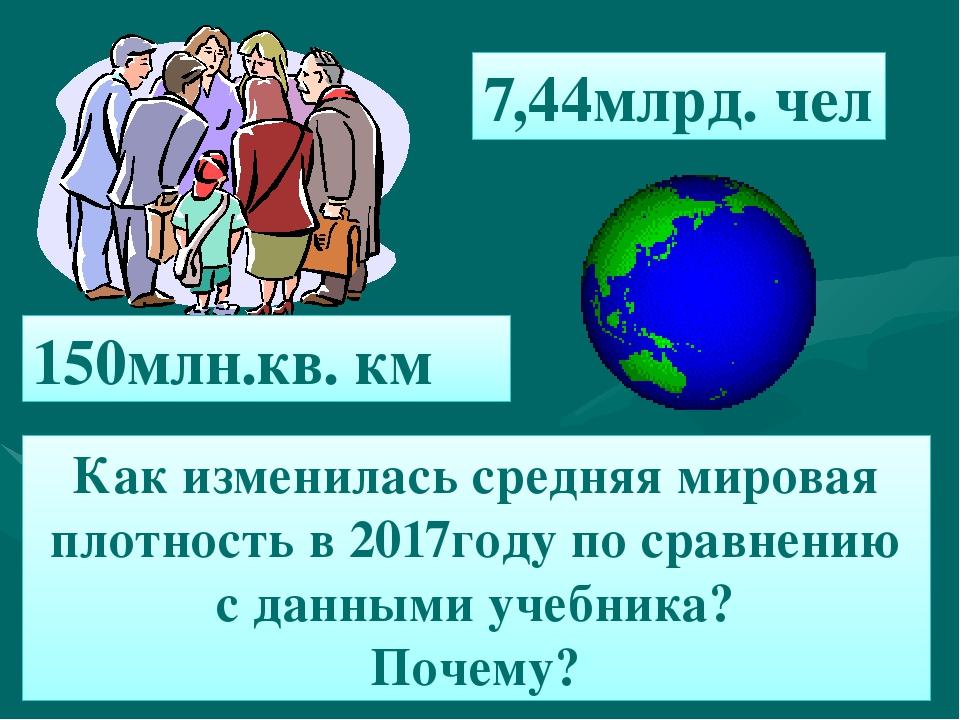 7,44млрд. чел 150млн.кв. км Как изменилась средняя мировая плотность в 2017го...