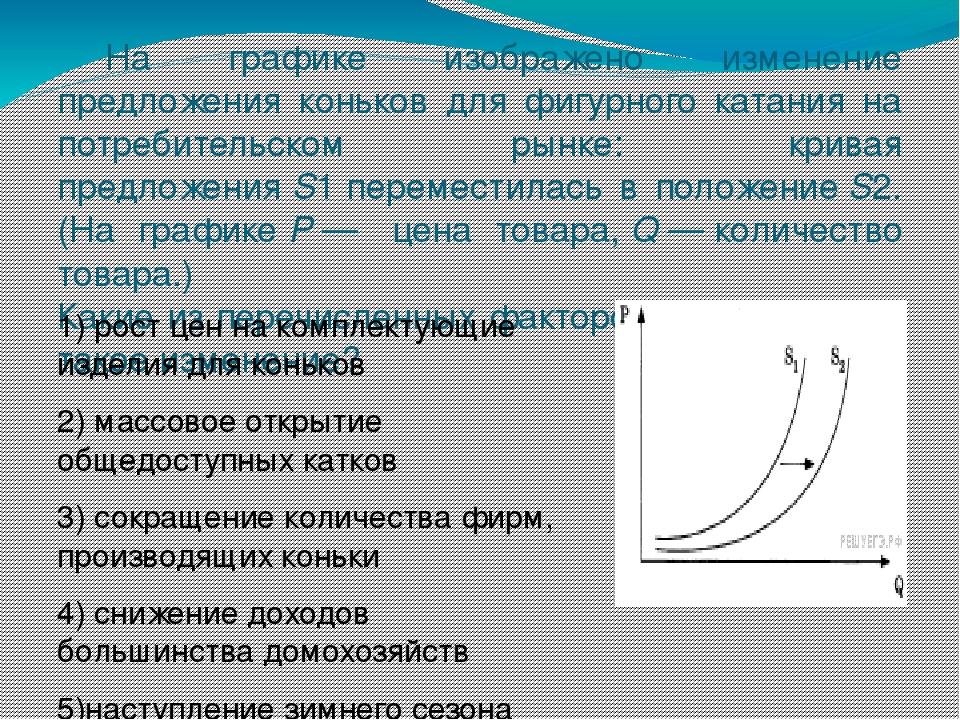 На графике изображено изменение предложения коньков для фигурного катания на...