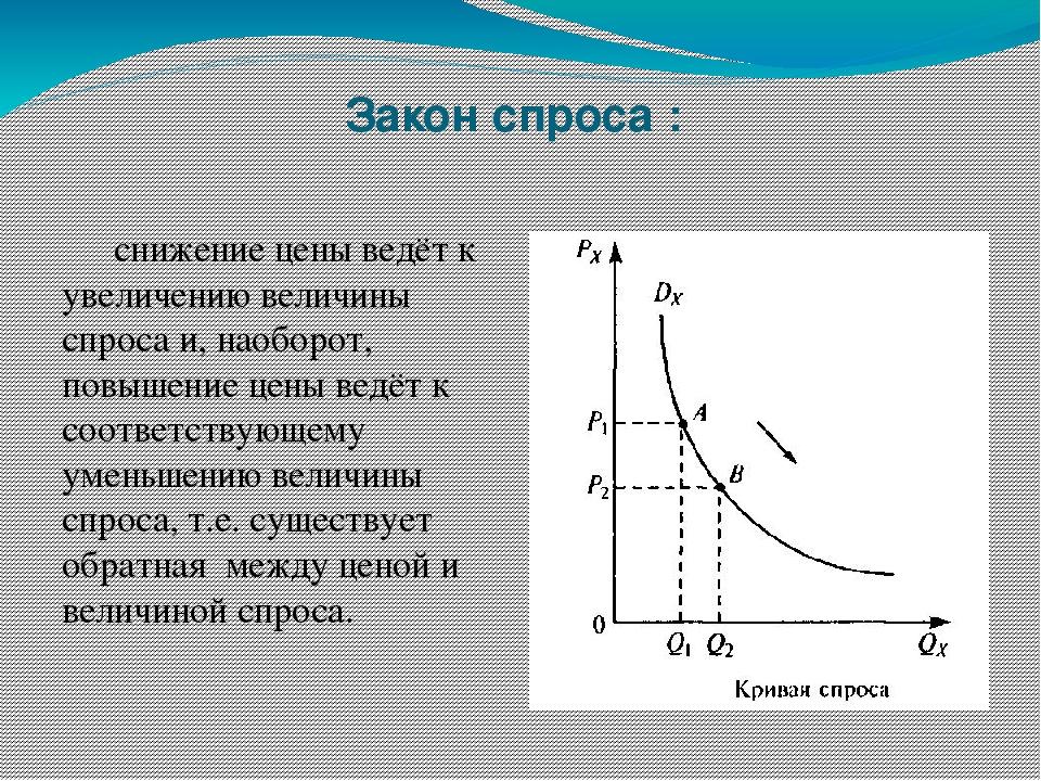 Закон спроса : снижение цены ведёт к увеличению величины спроса и, наоборот,...
