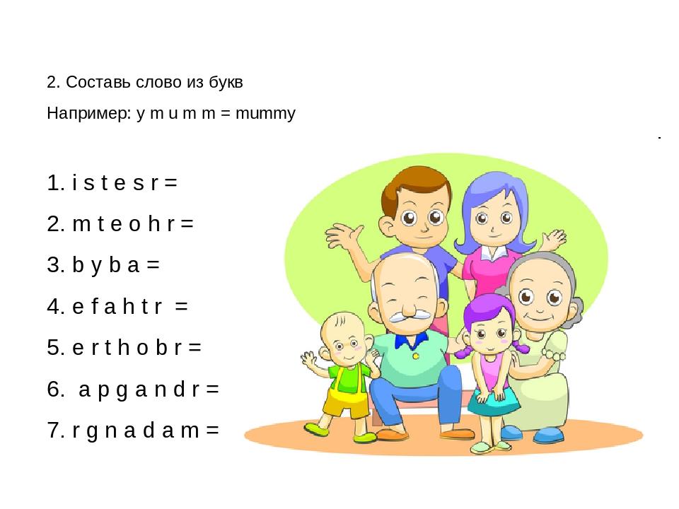 Реферат на тему моя семья по английскому 3170