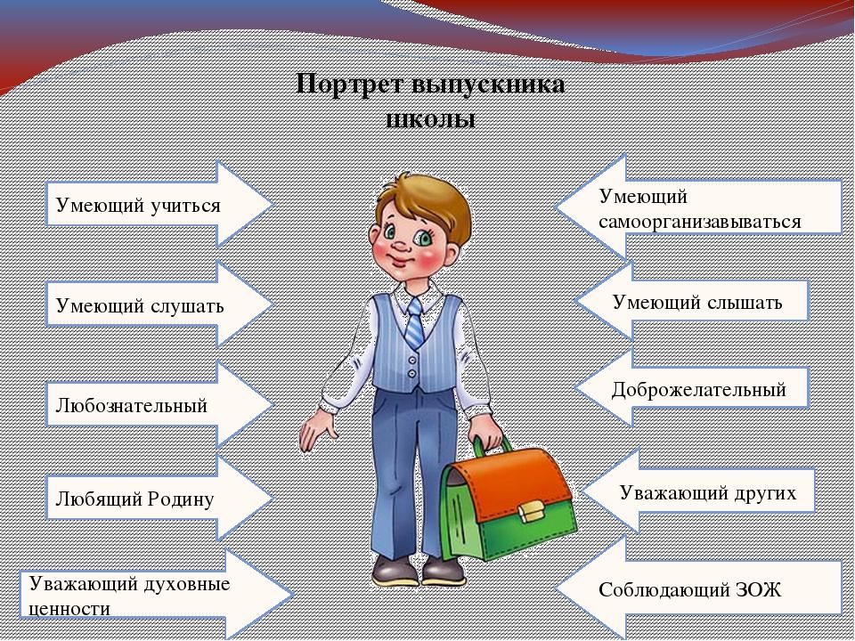 подвале картинка портрет выпускника начальной школы свои фото медвёдовской