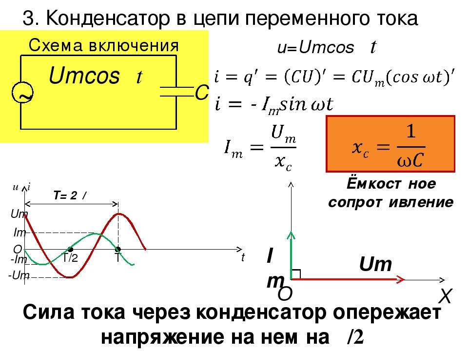 Конденсаторы в схемах переменного тока