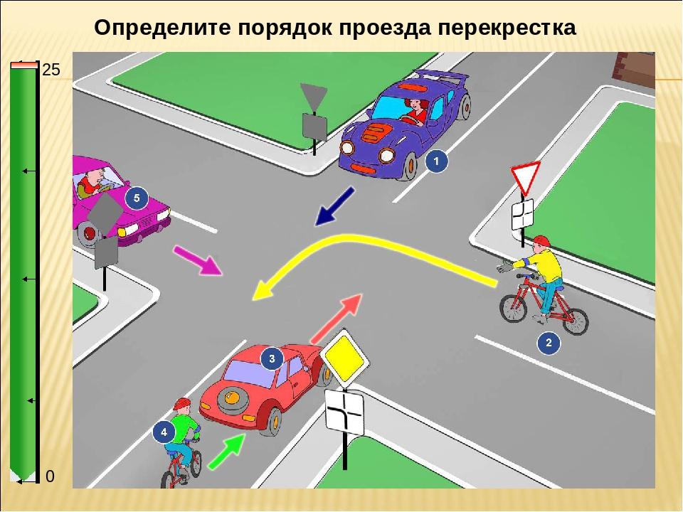 хранящихся пдд правила проезда перекрестков в картинках рф обеспечивается