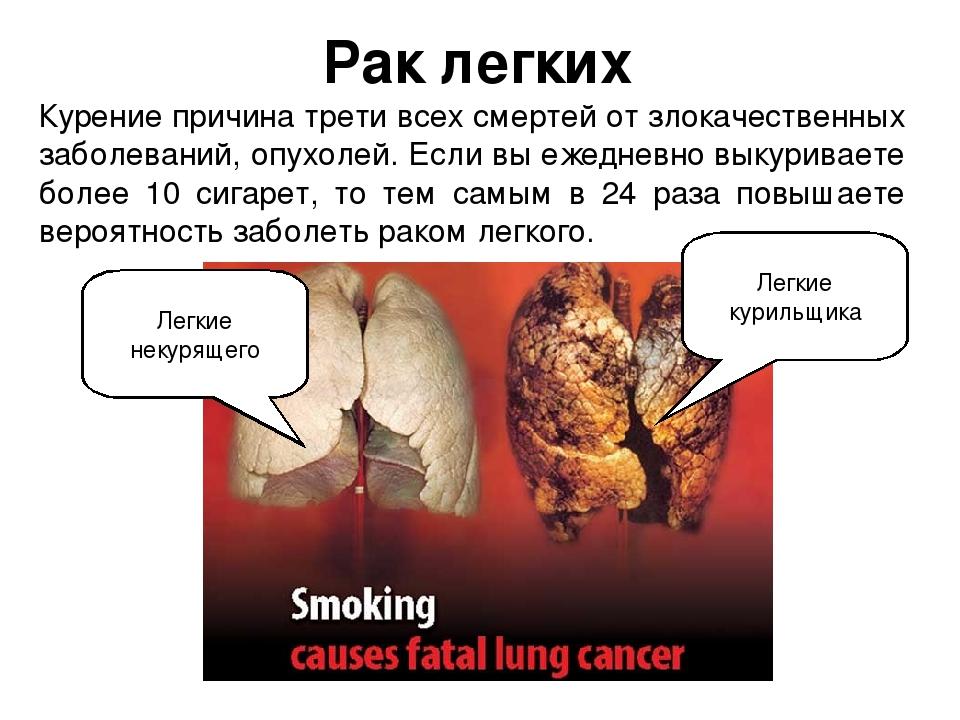как там картинки о вреде легким от курения вас качестве исходной