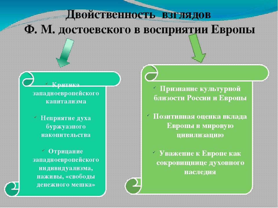 Двойственность взглядов Ф. М. достоевского в восприятии Европы Критика западн...