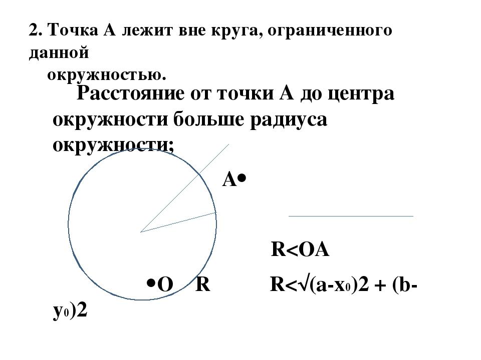 2. Точка А лежит вне круга, ограниченного данной окружностью. Расстояние от...