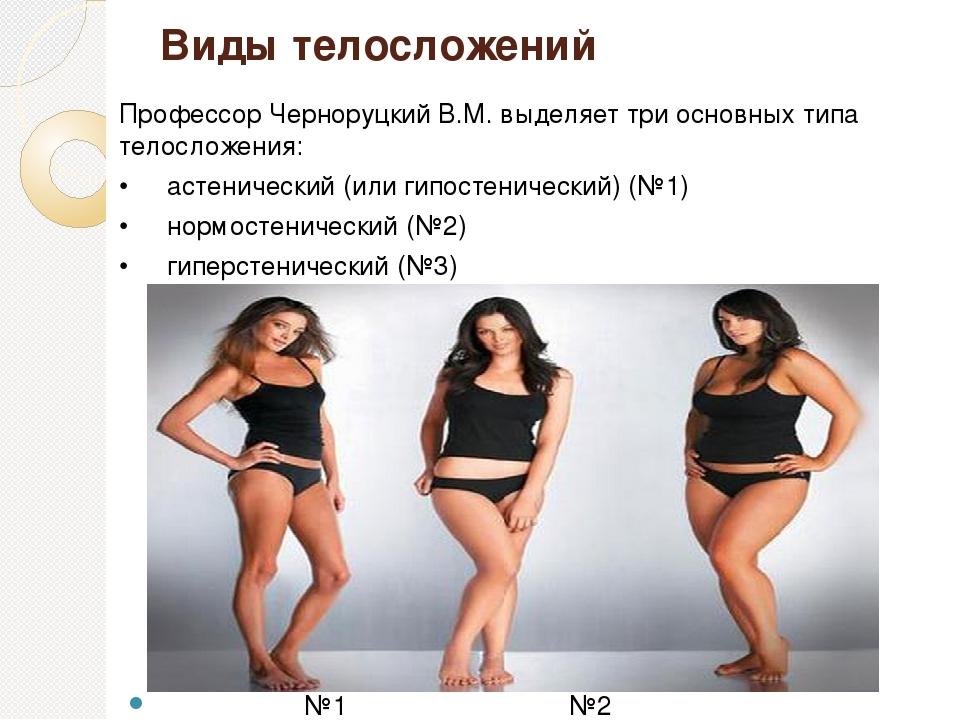 астенический тип телосложения фото один вариантов