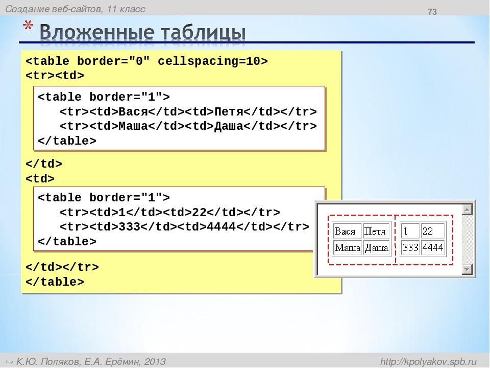Информатика 11 класс создание сайта скачать как сделать картинку для интернет магазина 1590х400