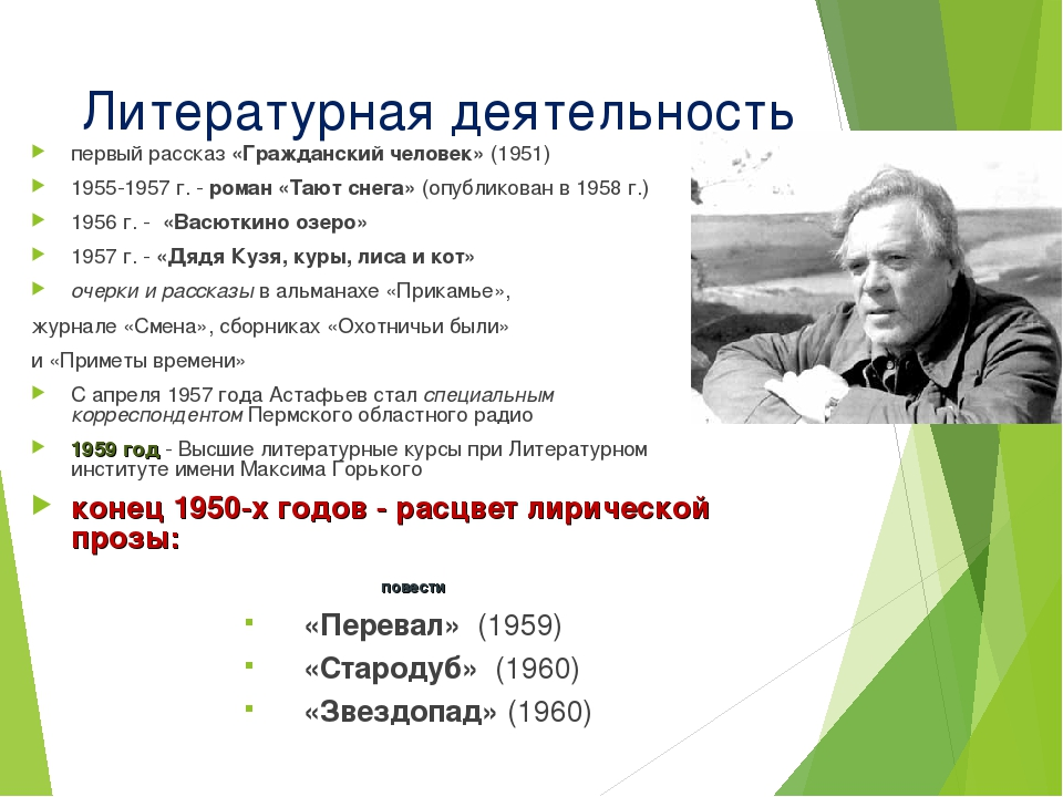 Литературная деятельность первый рассказ «Гражданский человек» (1951) 1955-19...