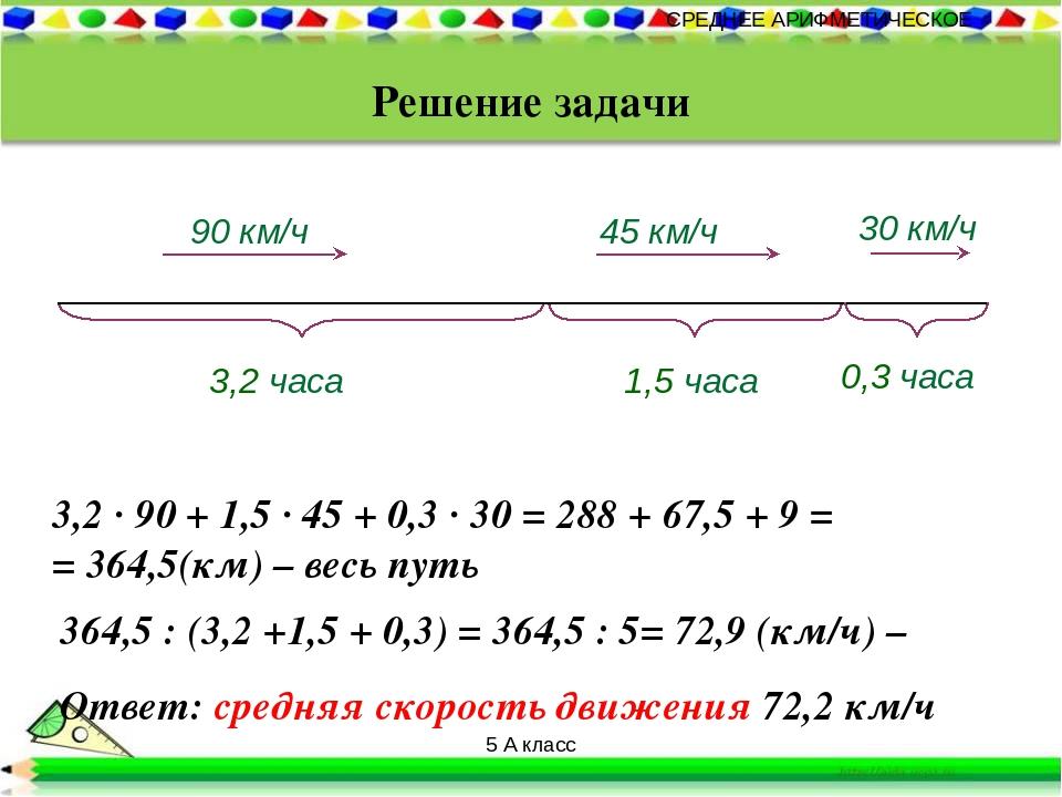 Решение задач со среднее арифметическое решением задачи линейного программирования онлайн