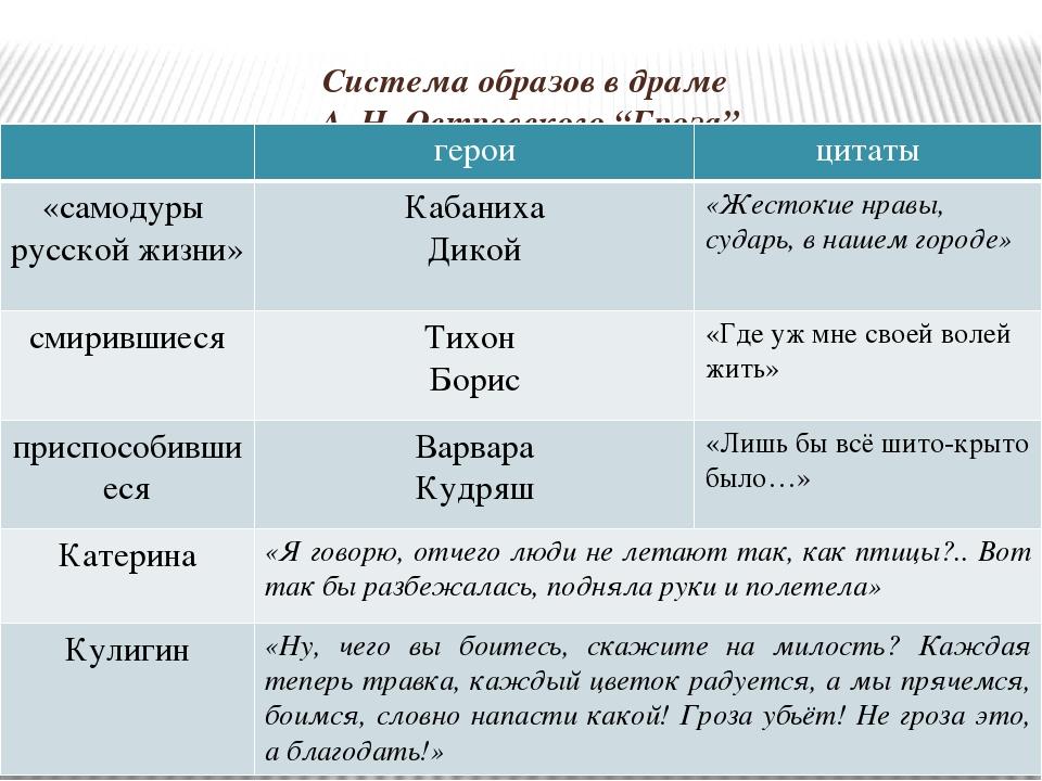 Гроза сертификация сертификация фармацевтических препа