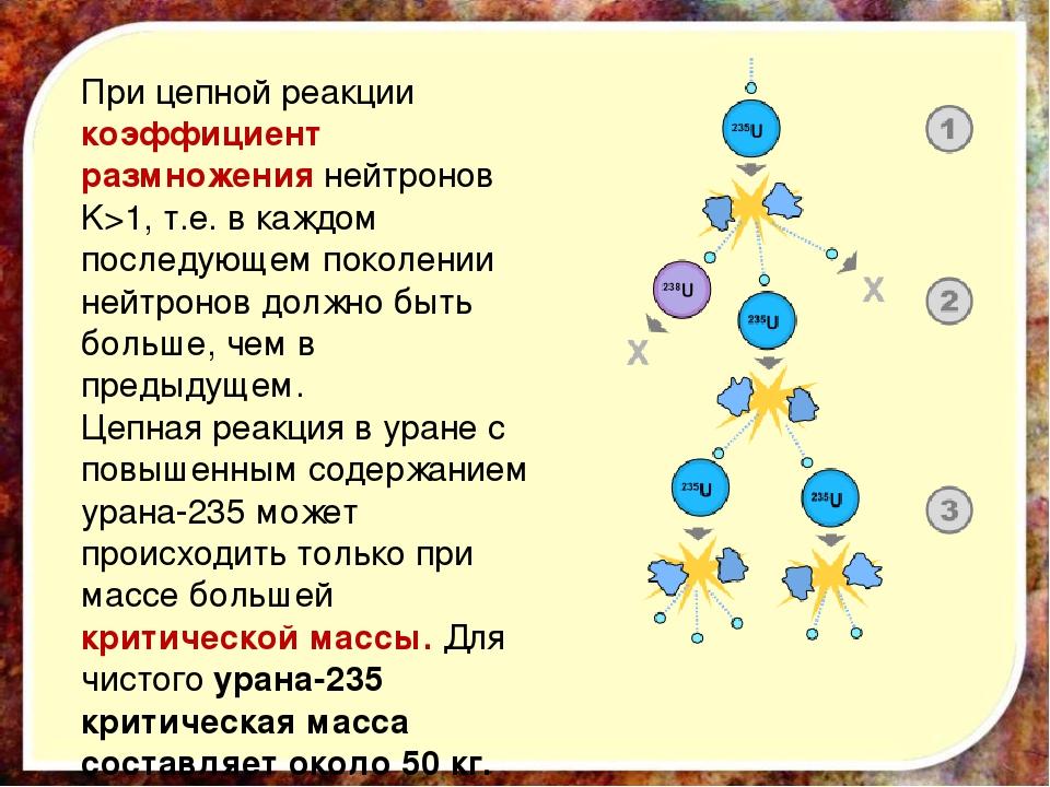 При цепной реакции коэффициент размножения нейтронов K>1, т.е. в каждом после...