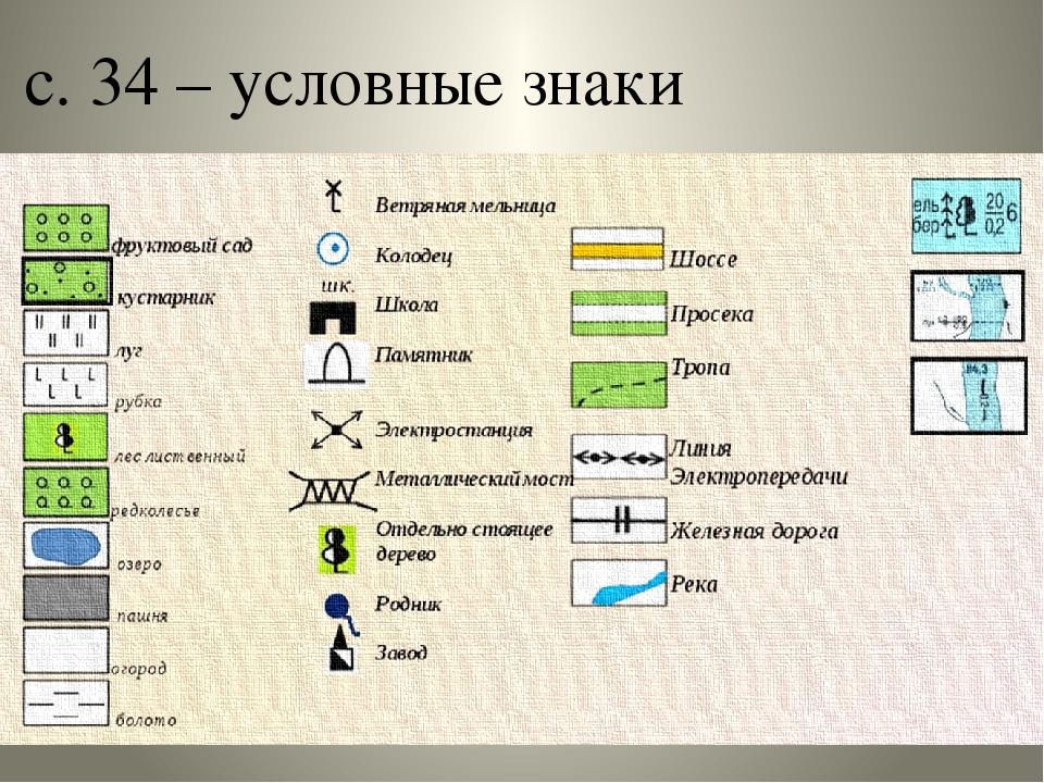 Шпаргалка по условным обозначениям и базовым формам технология