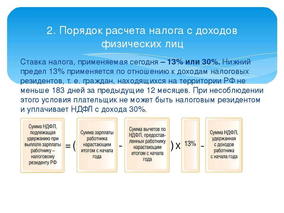 Ндфл, объект налогообложения, ставки, порядок начисления шпаргалка