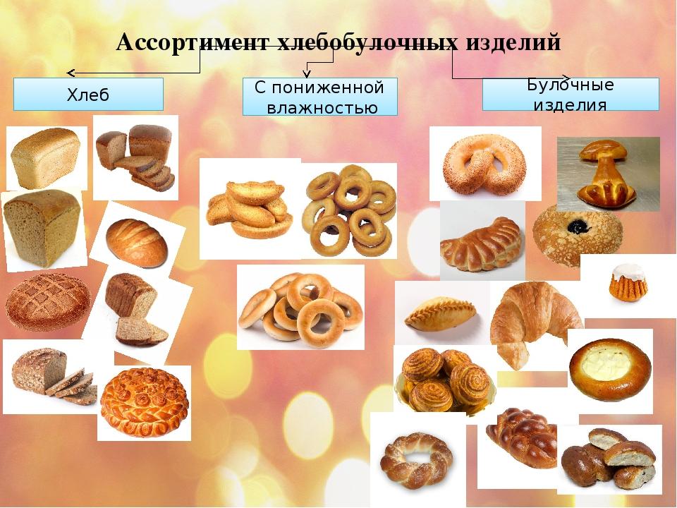 хлебные изделия картинки с названиями продолжило протесты