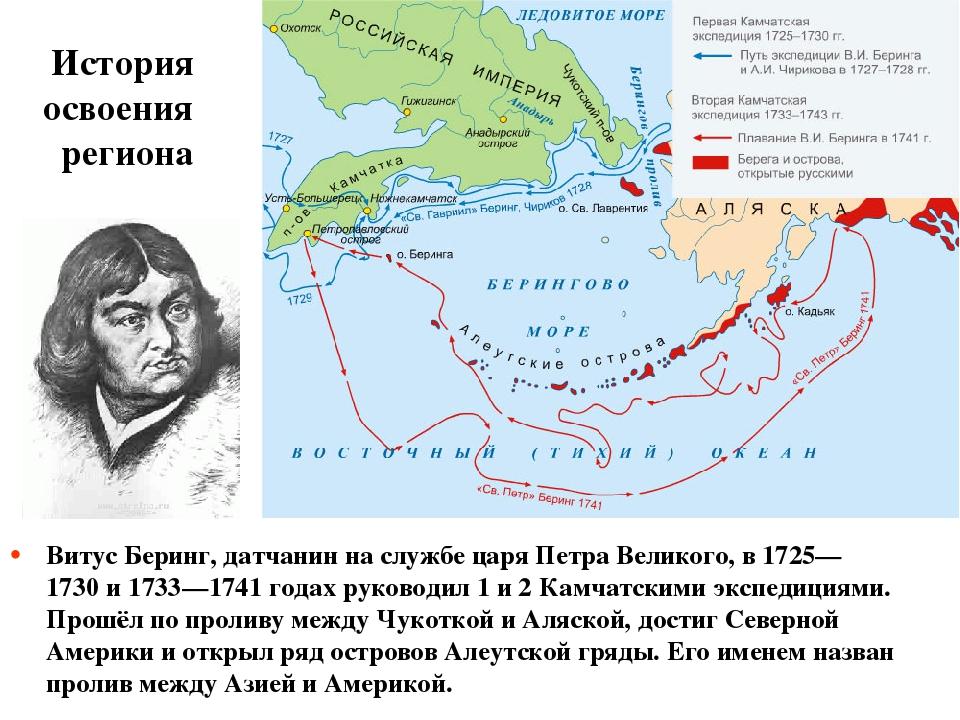 продается камчатские экспедиции беринга картинки логотипом