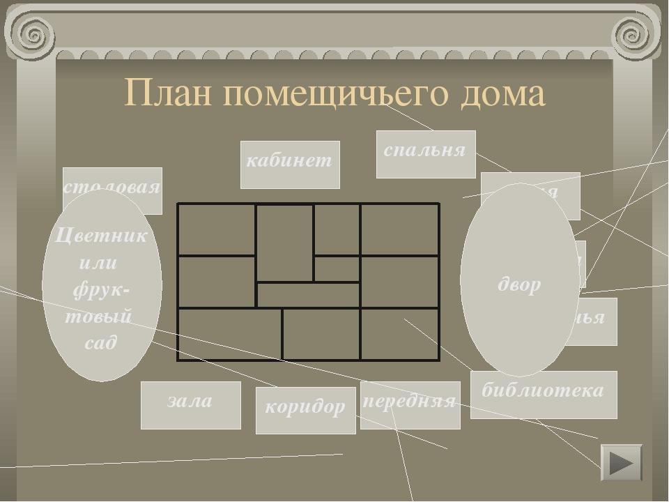 Столовая «В зале накрывали стол на 80 приборов». (А. С. Пушкин «Дубровский»)