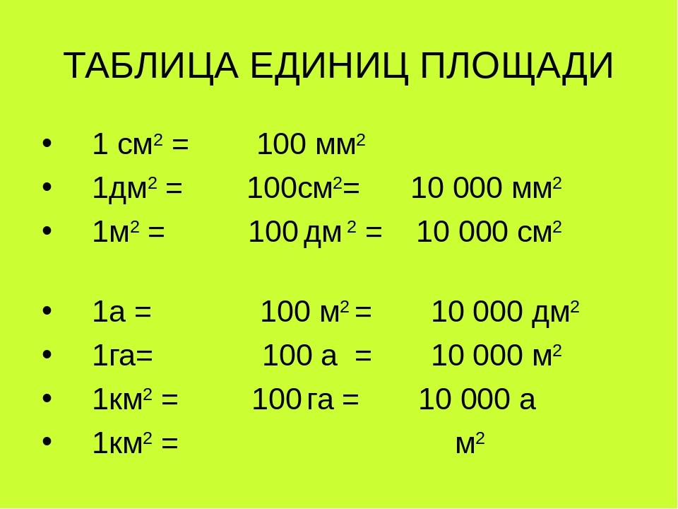Так чему же равен 1 па один паскаль перевод мегапаскалей в другие единицы измерения