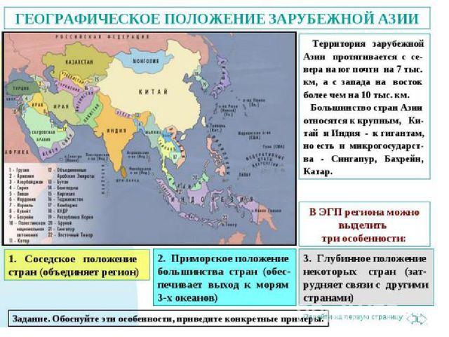Открытый урок по географии 10-11 класс